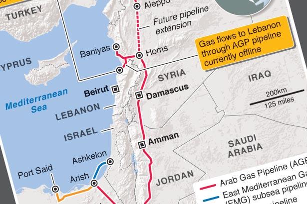Egyptian gas to reach crisis-hit Lebanon soon