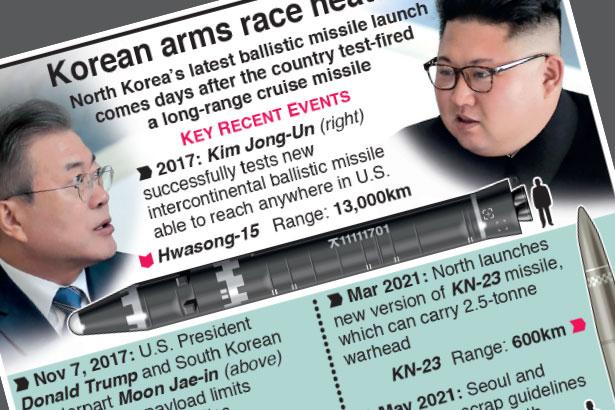 Arms race in Korean peninsula heats up