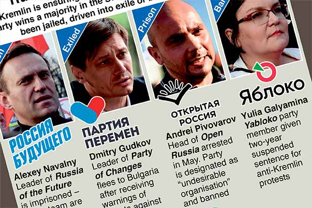 Kremlin crushes political opposition