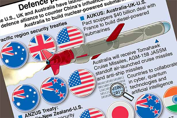Defence pact to counter China's influence