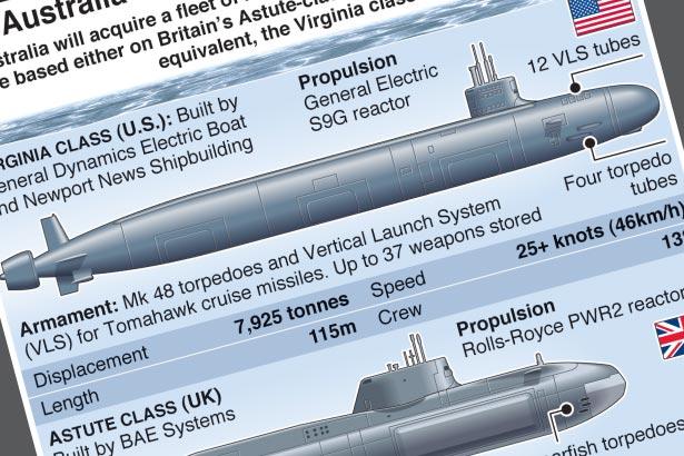 Australia opts for nuclear-powered submarine fleet