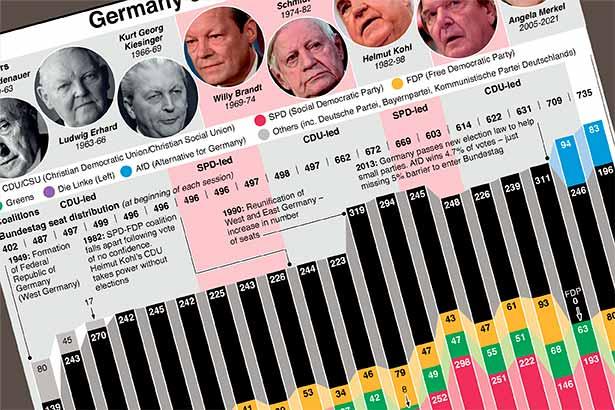 Germany's bulging Bundestag