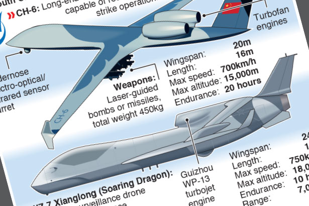 China shows off new air power