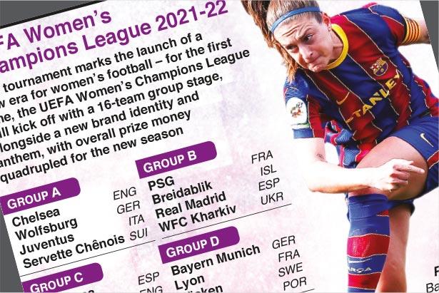 Oct 5-Dec 16: UEFA Women's Champions League 2021-22