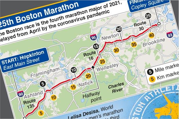 Oct 11: Boston Marathon course 2021