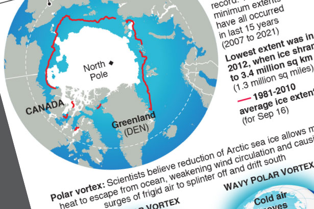 Cold winter fears as Arctic sea ice lost
