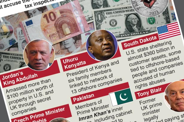Leaked records allegedly link world leaders to secret wealth
