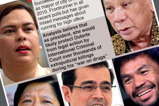 Philippines begins race to succeed Duterte