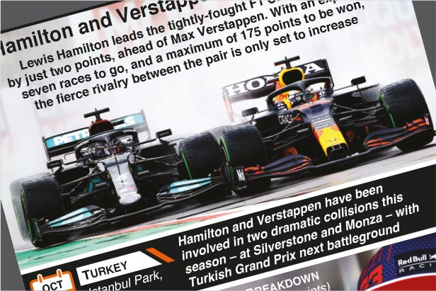 Oct 10: Hamilton and Verstappen battle for title