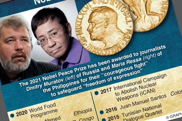 Two journalists win 2021 Nobel Peace Prize
