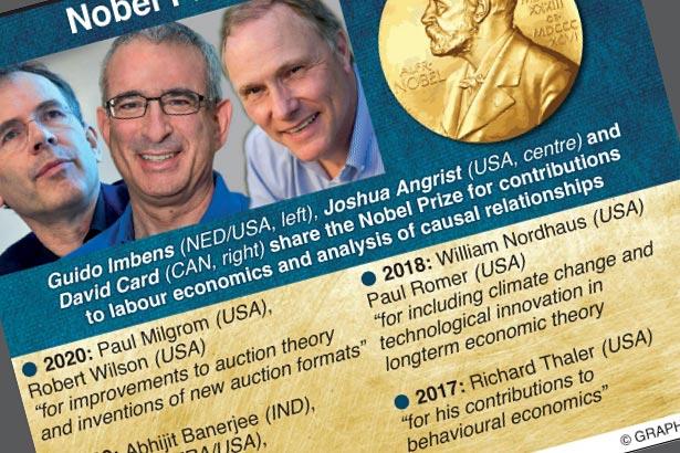 Three U.S-based economists win the Nobel Prize