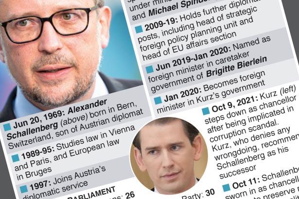 Austria set for new leader after Kurz resigns
