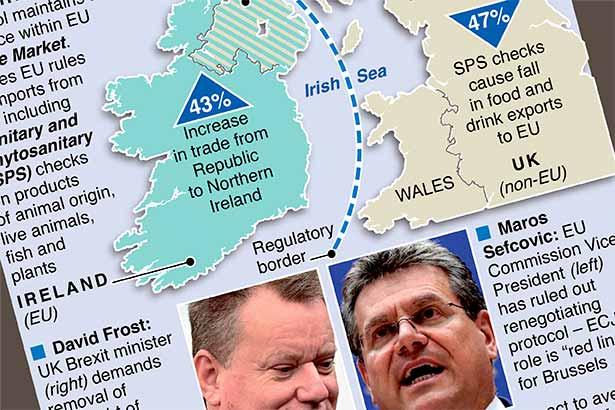 Treaty troubles over Northern Ireland