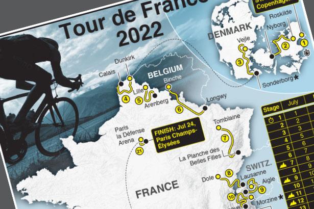 Tour de France 2022 route