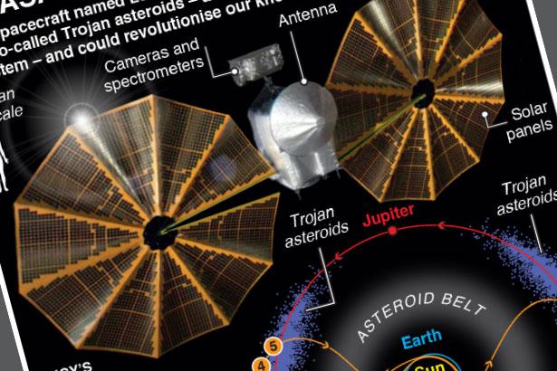 NASA's pioneering asteroid mission