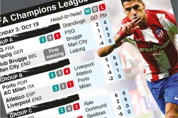 Oct 19: UEFA Champions League Day 3, Tuesday