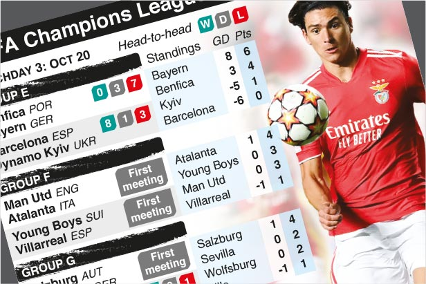 Oct 20: UEFA Champions League Day 3, Wednesday