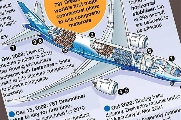 Boeing 787 Dreamliner struggles