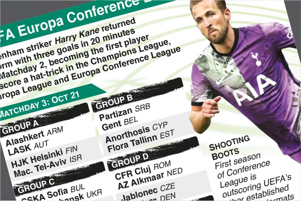 Oct 21: UEFA Europa Conference League Day 3, Thursday