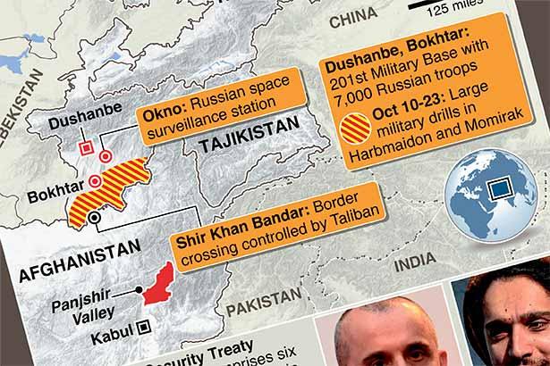 Afghanistan Russian-led military buildup
