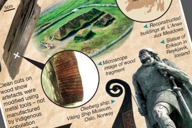 Viking settlement in Americas exactly 1,000 years ago