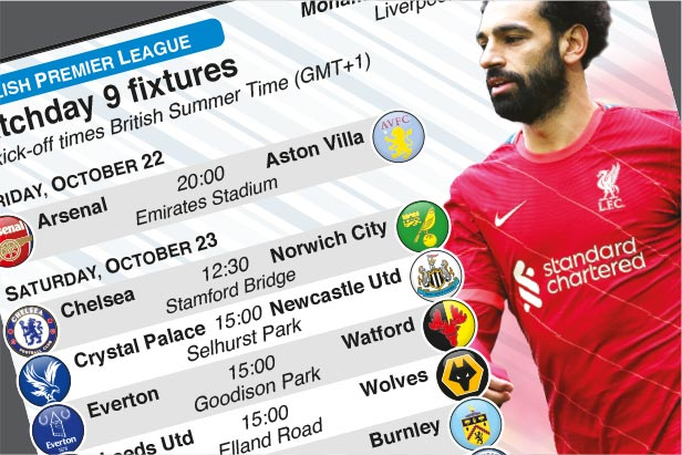 Oct 22-24: English Premier League Matchday 9